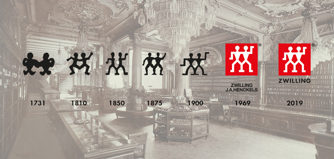 ZWILLING J.A. Henkels - Logotypens historia