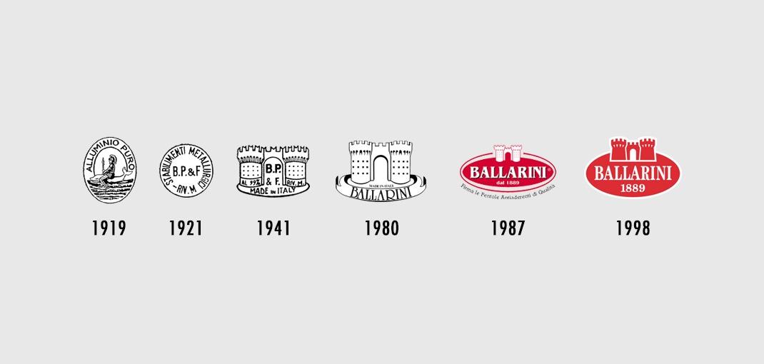 Evoluzione del logo Ballarini